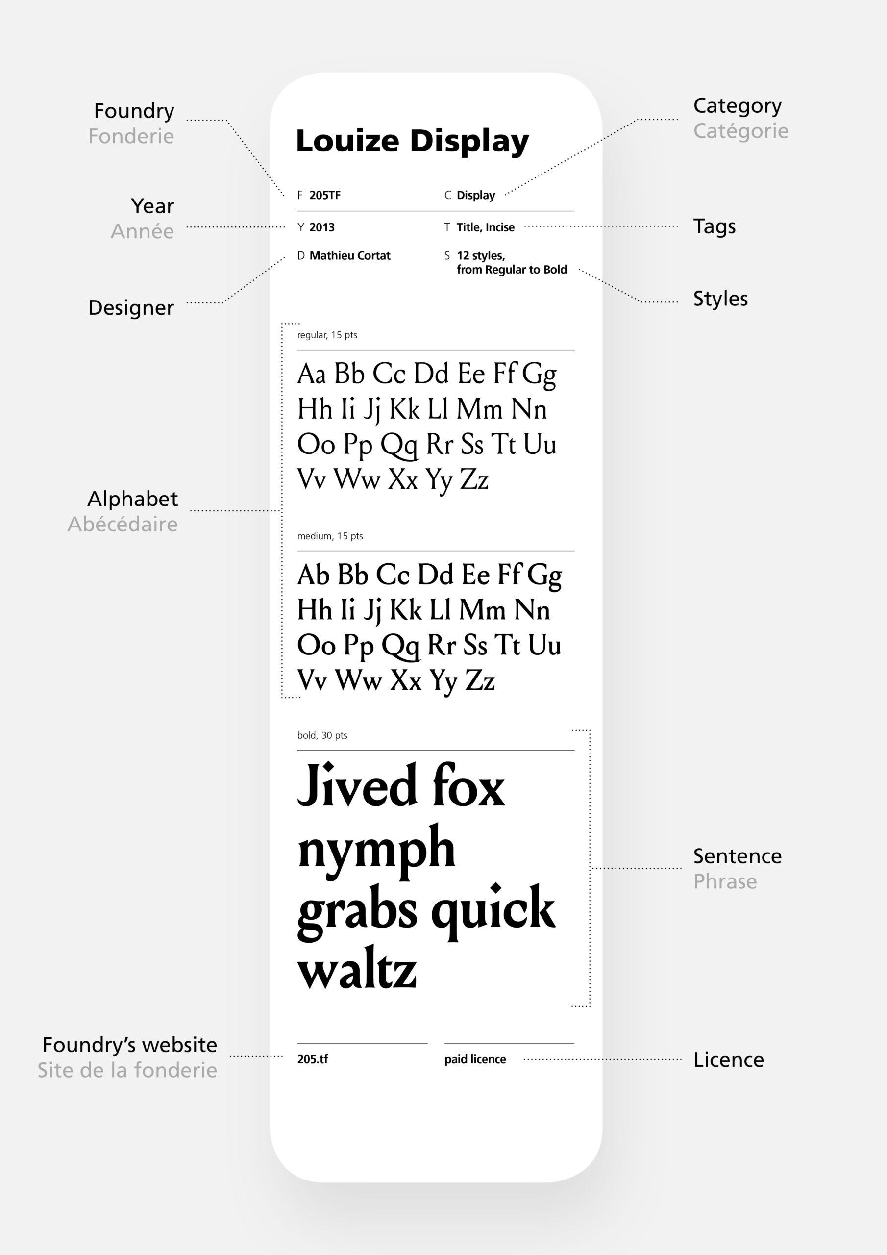 typologie inside scaled